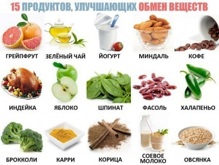 Продукты, полезные при преддиабетном состоянии