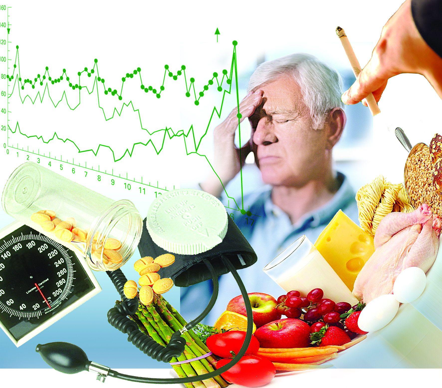 показатели холестерина глюкозы в крови