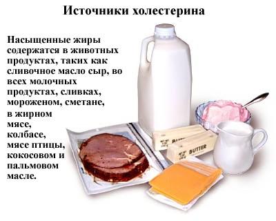 состав холестерина в крови