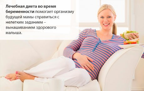 повышение холестерина в крови при беременности