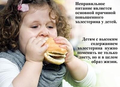 повышенный холестерин у ребенка форум